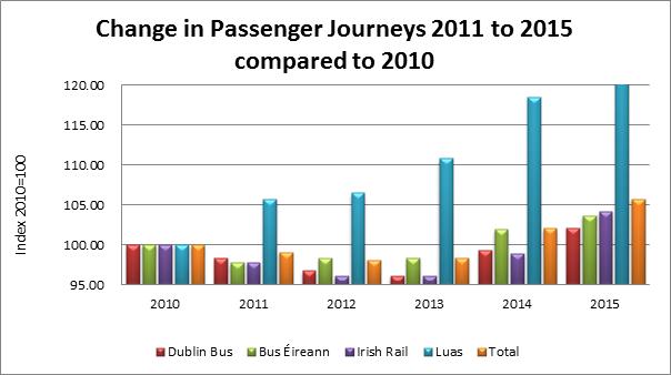 passenger_journeys