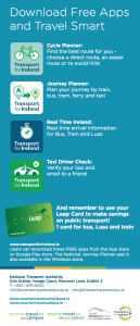 Poster showing the transport apps